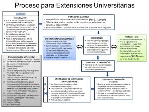 201605_proceso_extensiones_ok
